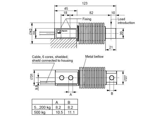 Célula de carga Shear Beam Z6