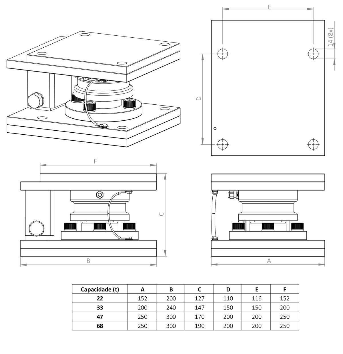 Suporte de pesagem Berman Load Cells SIPX-BRTL